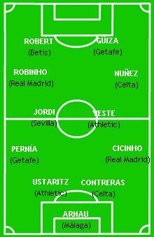 Đội hình tiêu biểu vòng 30 Primera Liga.