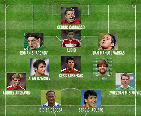 Đội hình tiêu biểu lượt 4 vòng bảng Champions League mùa này.