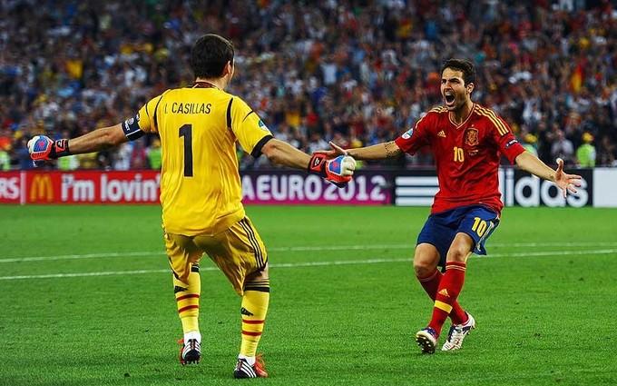 20 thủ môn hay nhất thế giới đương thời