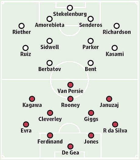 Fulham-v-Manchester-Unite-001-7911-13833