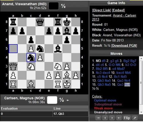 Carlsen-Anand1-4036-1384076517.jpg