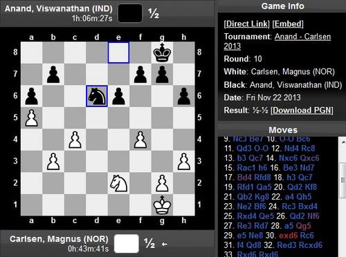Carlsen-Anand10-7012-1385135346.jpg