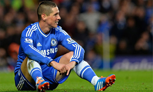 Chelsea biếu không Fernando Torres cho Milan