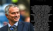 Chelsea cho mượn 26 cầu thủ một mùa, giá trị 165 triệu đôla