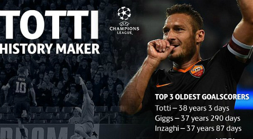 Totti vượt Giggs, thành cầu thủ lớn tuổi nhất ghi bàn ở Champions League