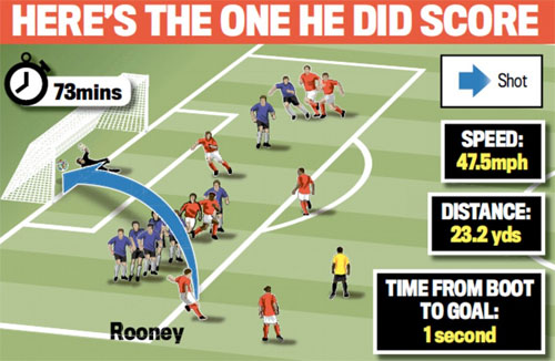 Rooney-9321-1413150908.jpg
