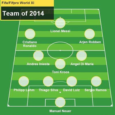 Đội hình tiêu biểu 2014 của FIFA. Ảnh: BBC.