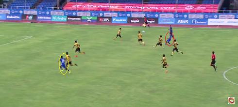U23 Việt Nam và những bài học từ trận Malaysia thua Thái Lan