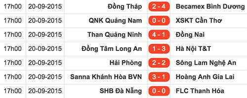 V-League 2015 hạ màn: Đồng Nai xuống hạng