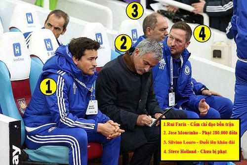 'Tiền án' đầy mình của Mourinho và các trợ lý tại Chelsea