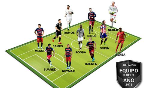 Đội hình của năm do Marca bình chọn vinh danh Barca