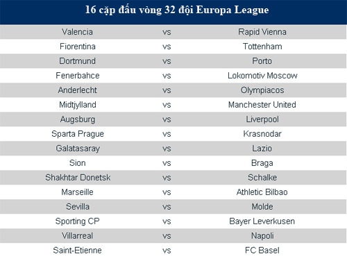 Man Utd gặp nhà vô địch Đan Mạch ở Europa League