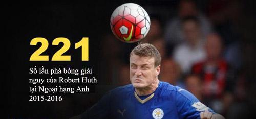 Vì sao Leicester khó bị đánh bại
