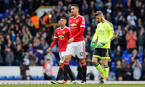 Cầu thủ Man Utd thiệt 20 triệu đôla tiền lương nếu mất suất Champions League