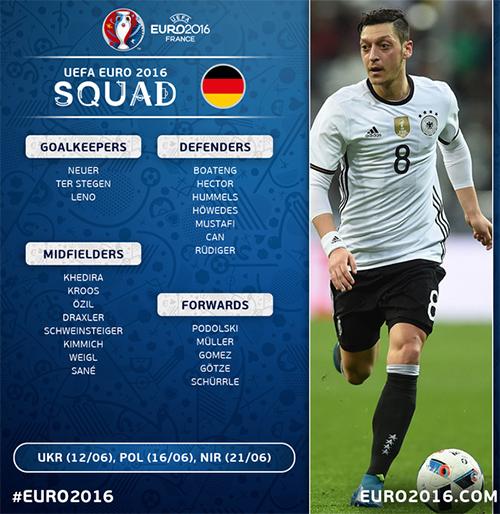 duc-giu-gotze-gat-marco-reus-khoi-euro-2016-2