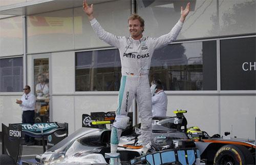 Hamilton gặp khó, Rosberg thắng dễ tại Grand Prix châu Âu