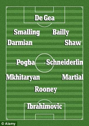 Man Utd sẽ chơi như thế nào nếu có Pogba