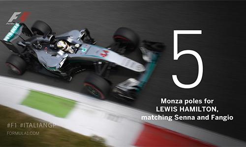 Hamilton giành pole, sánh ngang huyền thoại Senna tại Monza - ảnh 1