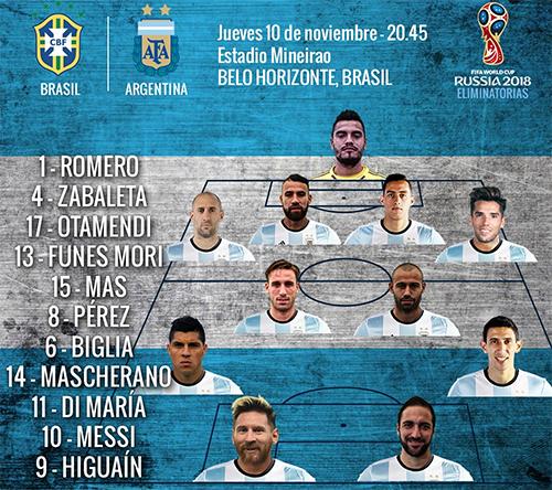argentina-gat-aguero-khoi-doi-hinh-chinh-dau-brazil-1