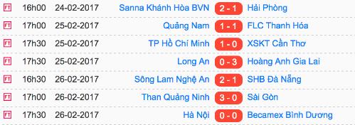 trong-tai-tung-khien-long-an-phan-ung-van-lam-nhiem-vu-o-v-league-2
