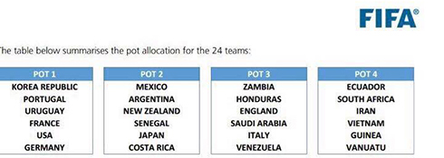 viet-nam-co-the-gap-argentina-duc-hoac-anh-o-u20-world-cup-1