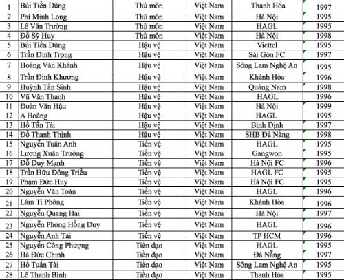xuan-truong-cong-phuong-tuan-anh-trieu-tap-da-vong-loai-u23-chau-a-1