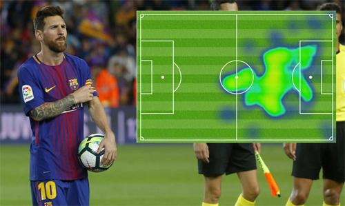 Messi ghi bàn nhiều trở lại nhờ thay đổi chiến thuật của tân HLV