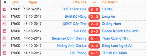 chiu-phat-den-cuoi-tran-thanh-hoa-mat-dau-bang-v-league-2