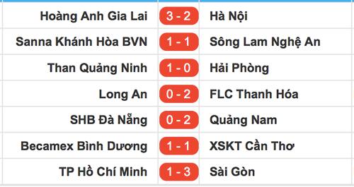 choi-hon-2-nguoi-quang-nam-doi-lai-ngoi-dau-v-league-2