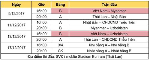 xuan-truong-u23-viet-nam-muon-dau-thai-lan-o-cup-m-150-1