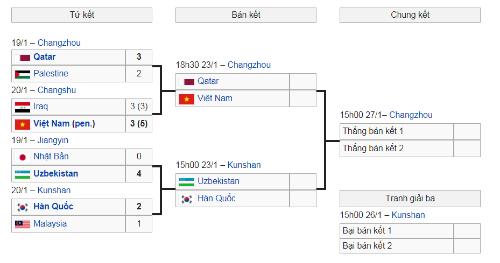 CĐV châu Á kính nể Việt Nam sau trận thắng Iraq - 2