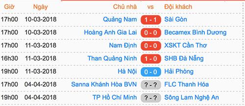 Người cũ gieo sầu cho Đà Nẵng trong ngày khai màn V-League - 1