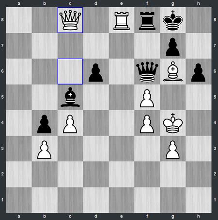 Sau 65.Qc8 của Trắng, Vega xin thua.