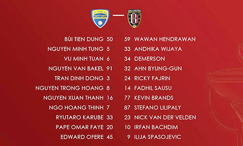 Bùi Tiến Dũng chơi xuất sắc, giúp Thanh Hoá hoà ở AFC Cup - ảnh 2