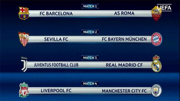 Kết quả bốc thăm vòng tứ kết Champions League.