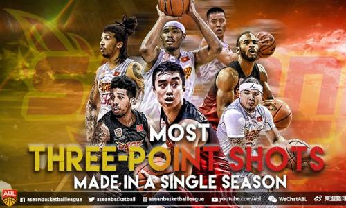 Saigon Heat lập kỷ lục ném ba tại giải bóng rổ ABL