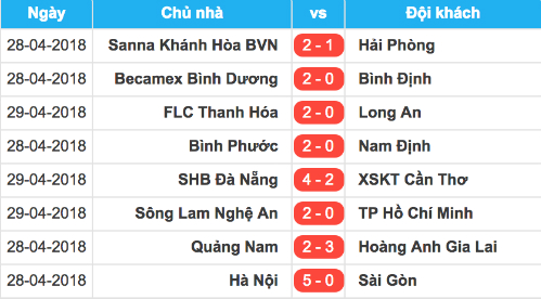 Kết quả vòng 1/8 Cup Quốc gia