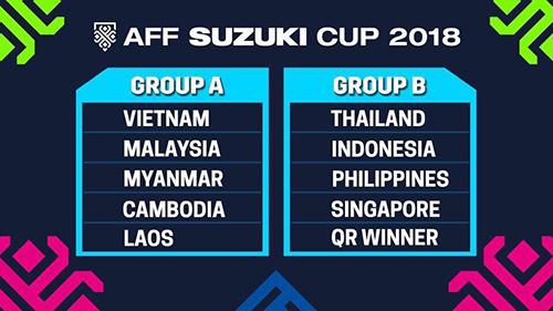Nguyễn Quang Hải lo khi Việt Nam vào bảng thuận lợi ở AFF Cup