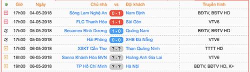 Lịch thi đấu vòng bảy V-League 2018.