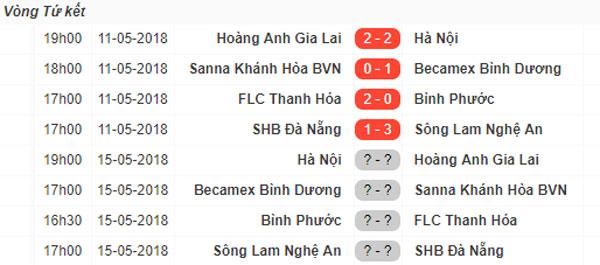 Quang Hải và Công Phượng ghi bàn, HAGL hòa Hà Nội ở Cup Quốc gia - page 2