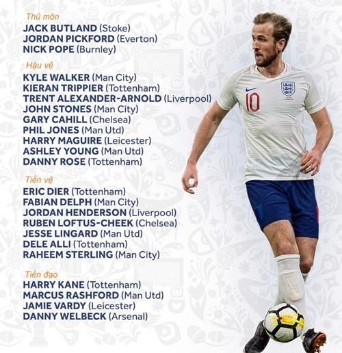 Các cựu danh thủ chỉ hy vọng Anh vào đến tứ kết World Cup 2018 - ảnh 3