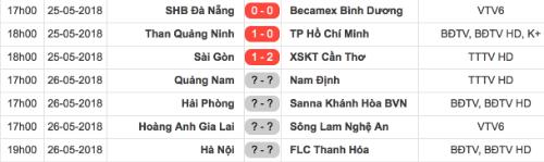 Lịch đấu vòng 9Bảng điểm V-League 2018