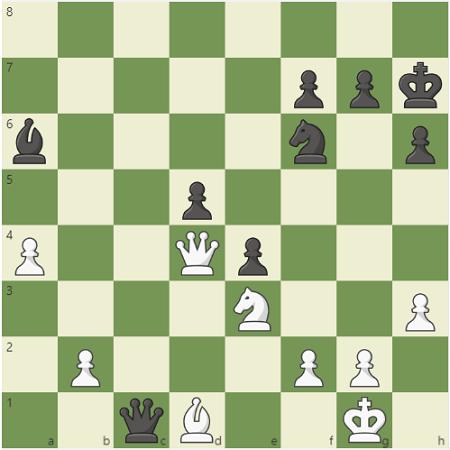 Thế cờ sau 29.Qd4.