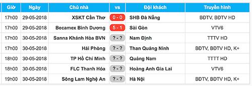 Lịch thi đấu vòng 10 V-League 2018.