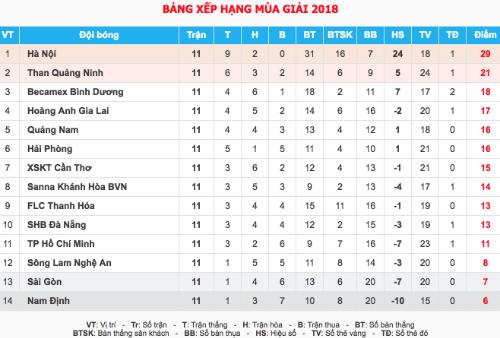 Thanh Hóa bị đội cuối bảng Nam Định cầm hòa - 4
