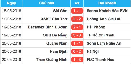Thanh Hóa bị đội cuối bảng Nam Định cầm hòa - 3