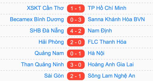 Kết quả vòng 12 V-League 2018.