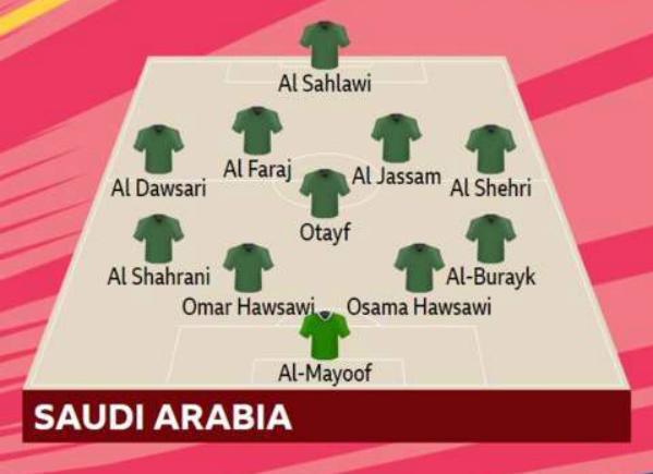 Nga 1-0 Ảrập Xêút (hiệp một): Chủ nhà ghi bàn đầu tiên ở World Cup 2018 - ảnh 3