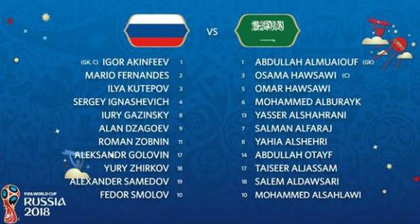 Nga 1-0 Ảrập Xêút (hiệp một): Chủ nhà ghi bàn đầu tiên ở World Cup 2018 - ảnh 4