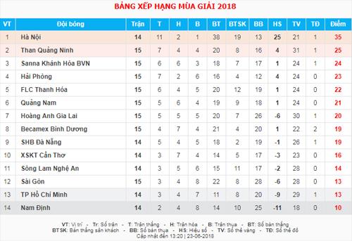 HLV Quảng Nam: Văn Lâm xứng đáng là thủ môn số một Việt Nam - 2